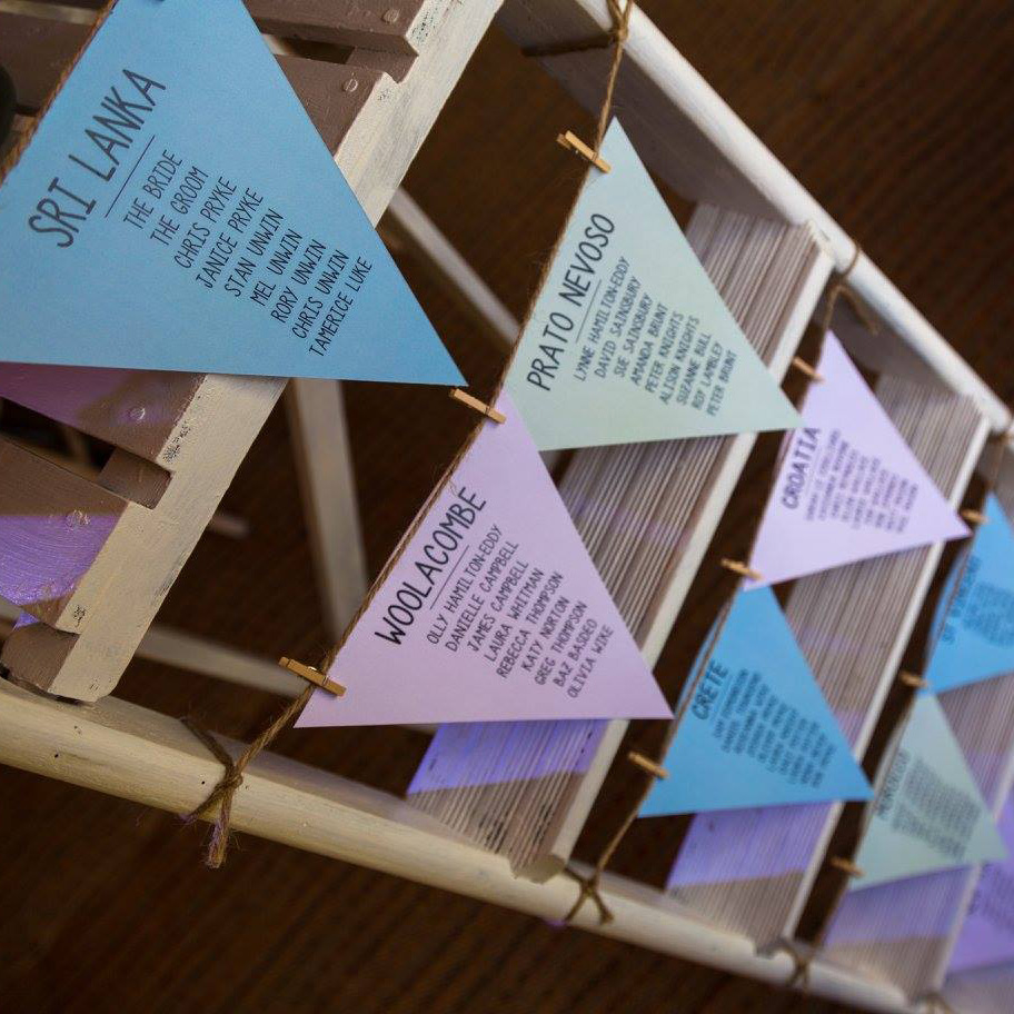 What Is Wedding Stationery? Download Your Own FREE Checklist